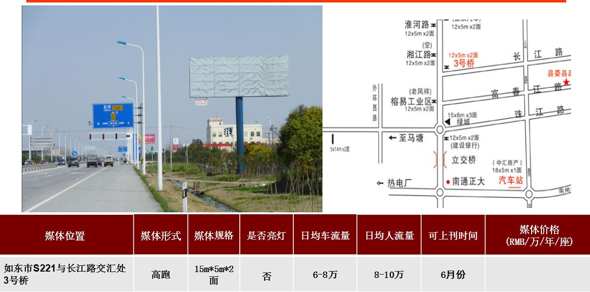推进,如东县区位,交通不断改善,产业,城市不断发展,提出以